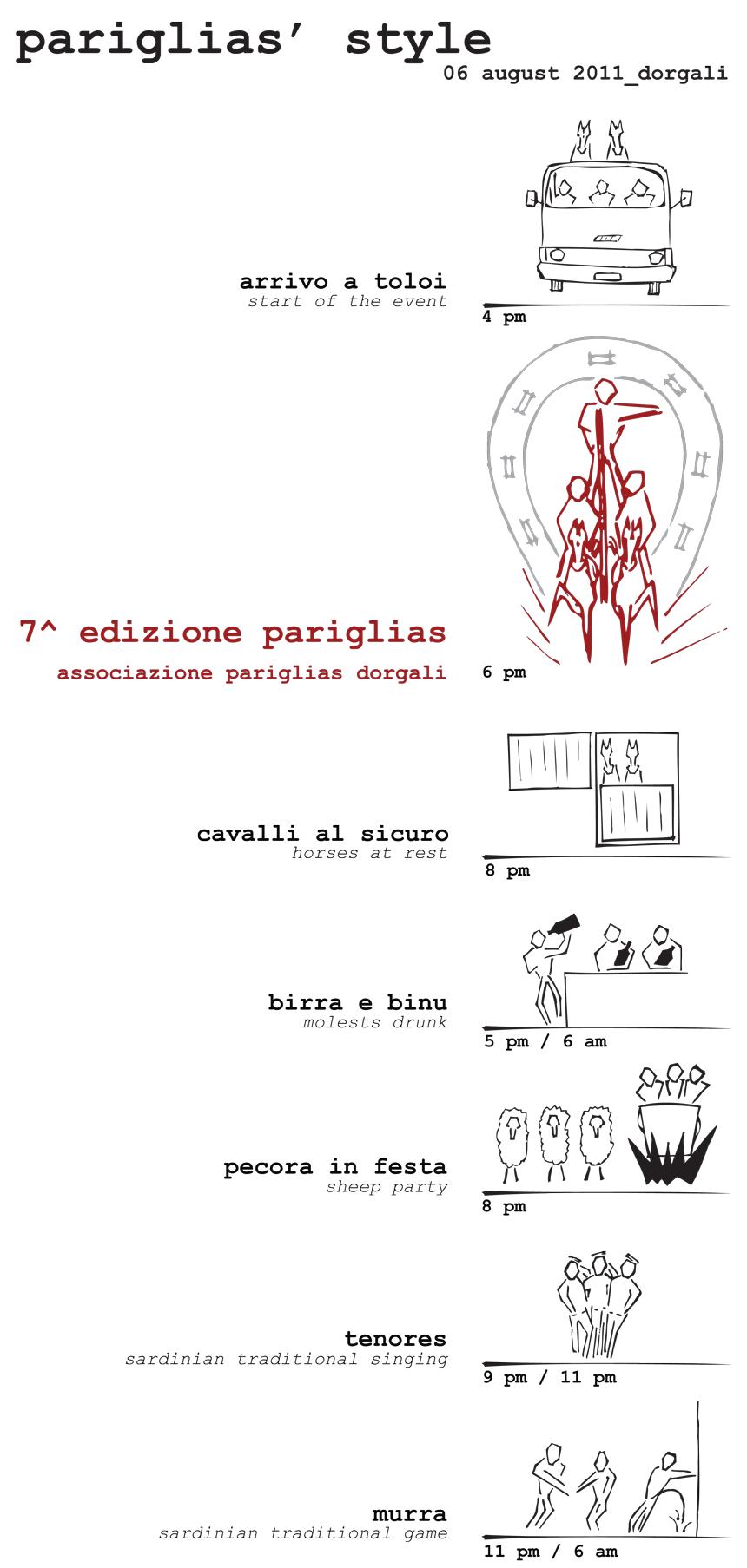 MAGLIETTA-PARIGLIE-DORGALI