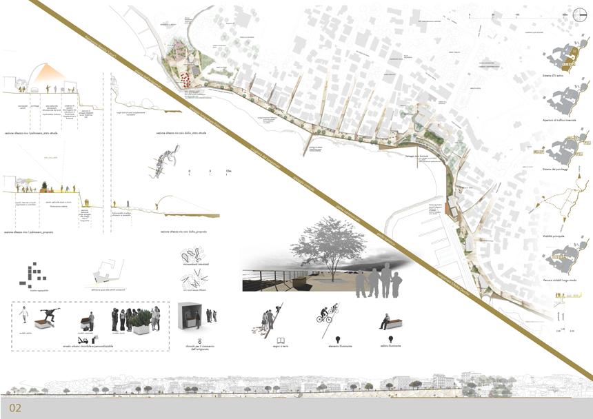 Riqualificazione-del-lungomare-urbano-di-Cala-Gonone-2